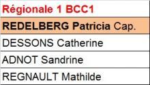 BCC 1 - Régionale 1