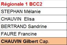 BCC 2 - Régionale 1