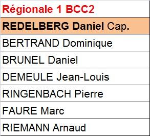 Bcc 2 regionale 2