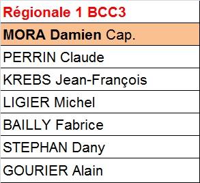 BCC 3 - Régionale 1