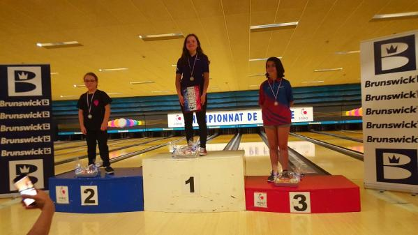Chpt de france 2019 alice 3eme en benjamines